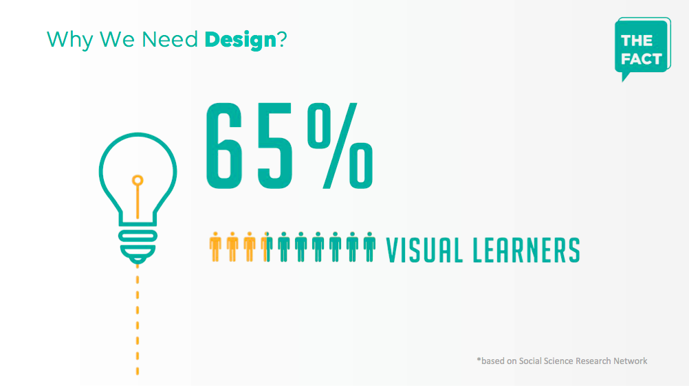 How to Make Quick Infographic for Inspiring Presentation